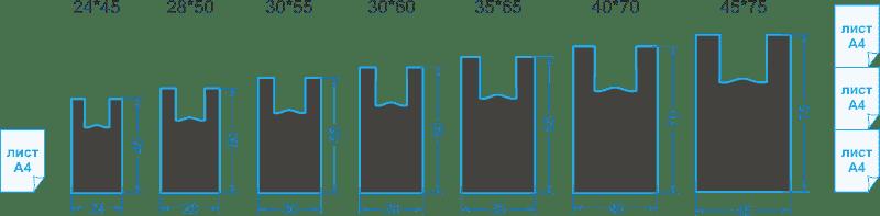 размеры пакетов-маек